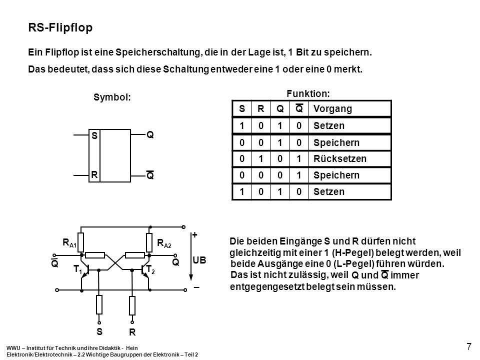 RS-Flipflop Ein Flipflop ist eine Speicherschaltung, die in der Lage ist, 1 Bit zu speichern.