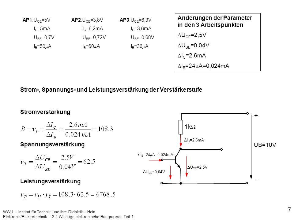+ _ Änderungen der Parameter in den 3 Arbeitspunkten UCE=2,5V