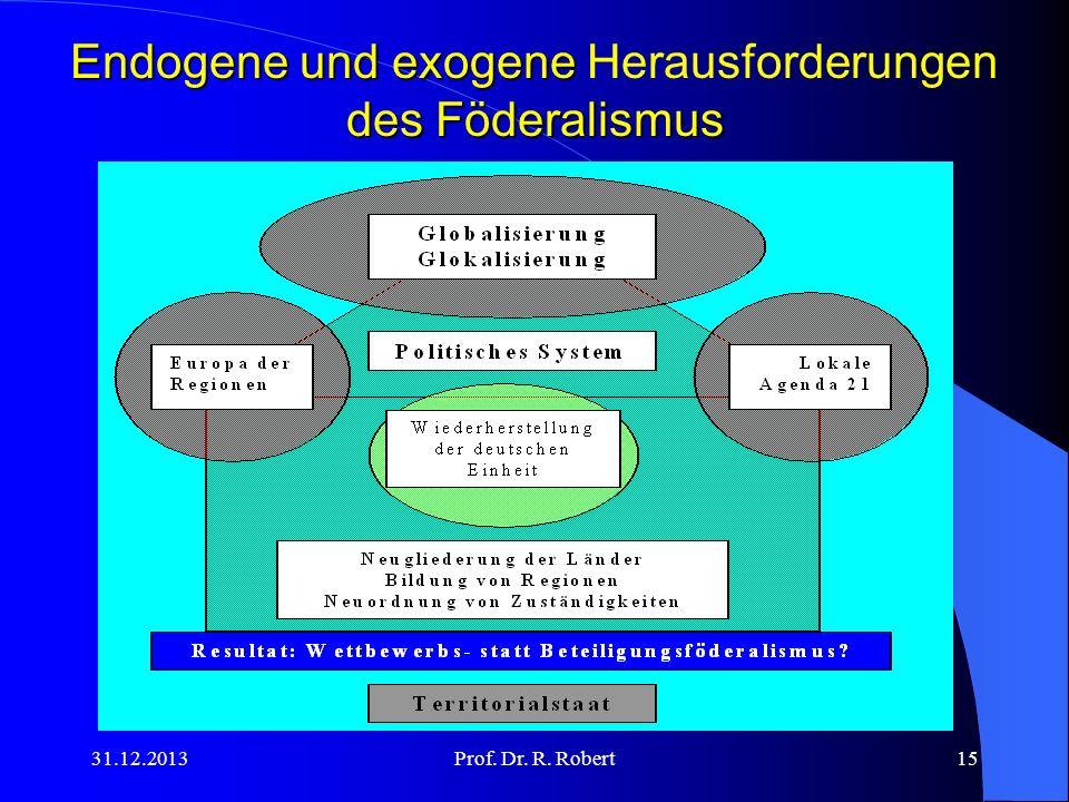 Endogene und exogene Herausforderungen des Föderalismus