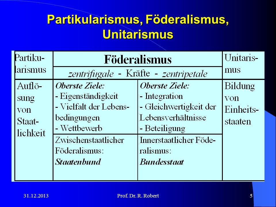 Partikularismus, Föderalismus, Unitarismus