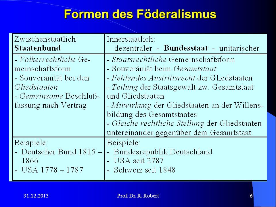 Formen des Föderalismus