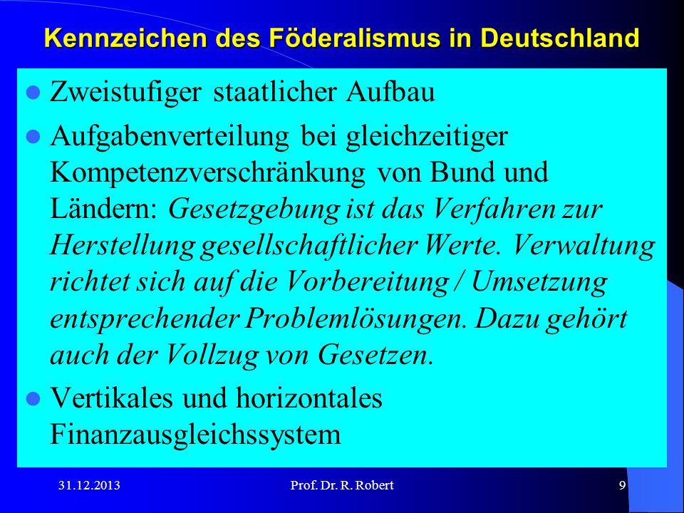 Kennzeichen des Föderalismus in Deutschland