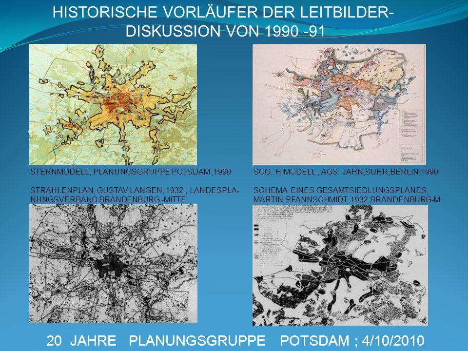 HISTORISCHE VORLÄUFER DER LEITBILDER- DISKUSSION VON 1990 -91