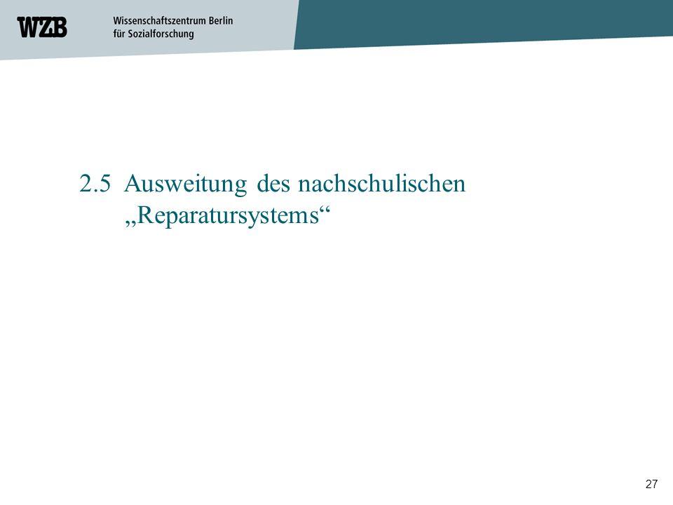 """2.5 Ausweitung des nachschulischen """"Reparatursystems"""