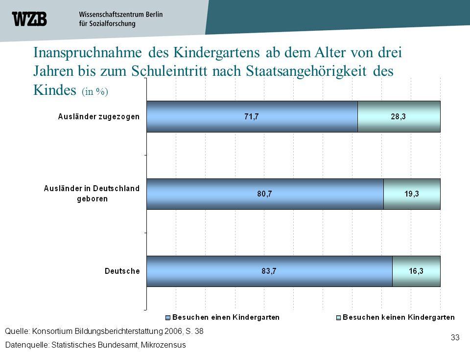 Inanspruchnahme des Kindergartens ab dem Alter von drei Jahren bis zum Schuleintritt nach Staatsangehörigkeit des Kindes (in %)