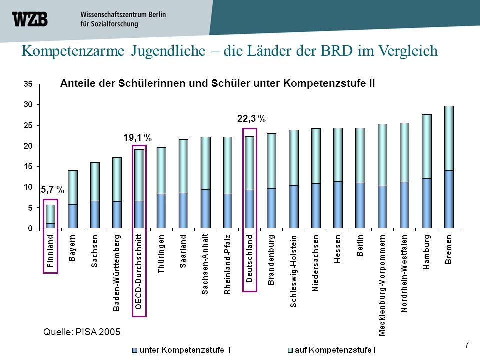 Kompetenzarme Jugendliche – die Länder der BRD im Vergleich