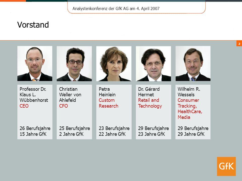 Vorstand Professor Dr. Klaus L. Wübbenhorst CEO 26 Berufsjahre