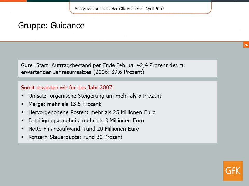 Gruppe: Guidance Guter Start: Auftragsbestand per Ende Februar 42,4 Prozent des zu erwartenden Jahresumsatzes (2006: 39,6 Prozent)