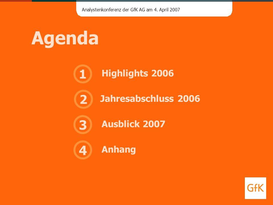 Agenda 3 4 1 2 Highlights 2006 Jahresabschluss 2006 Ausblick 2007