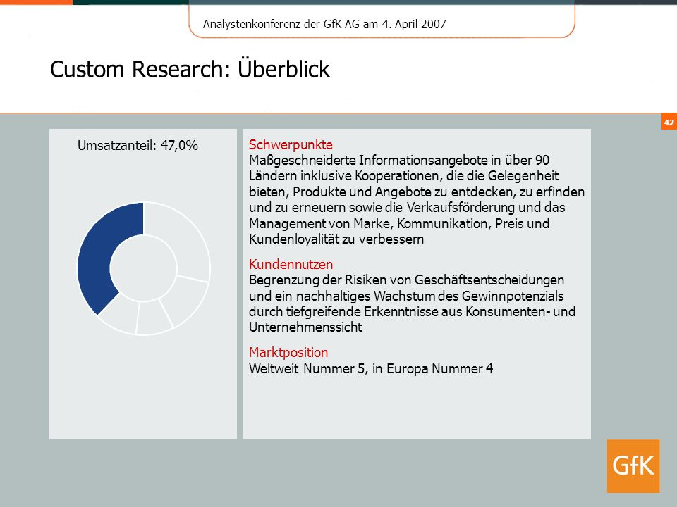 Custom Research: Überblick