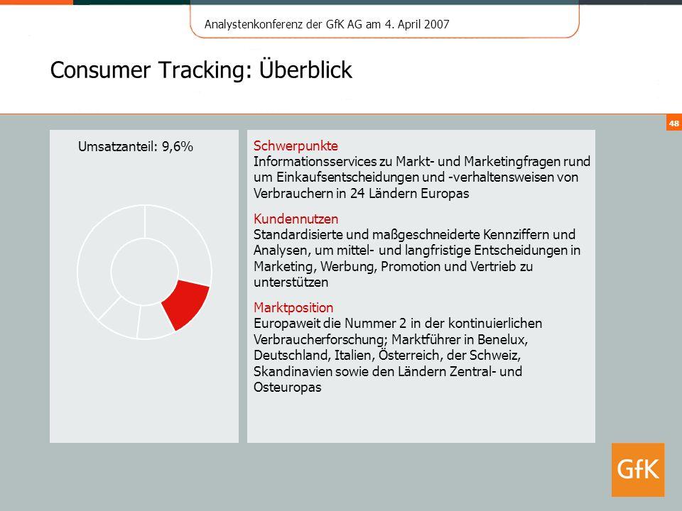 Consumer Tracking: Überblick