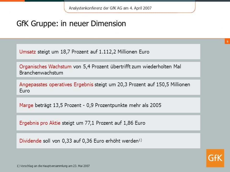 GfK Gruppe: in neuer Dimension