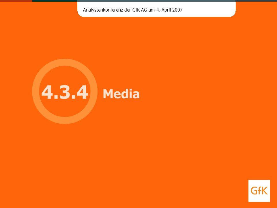 4.3.4 Media