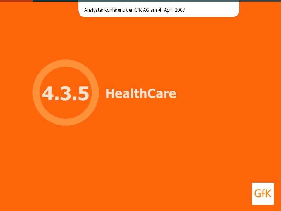 4.3.5 HealthCare