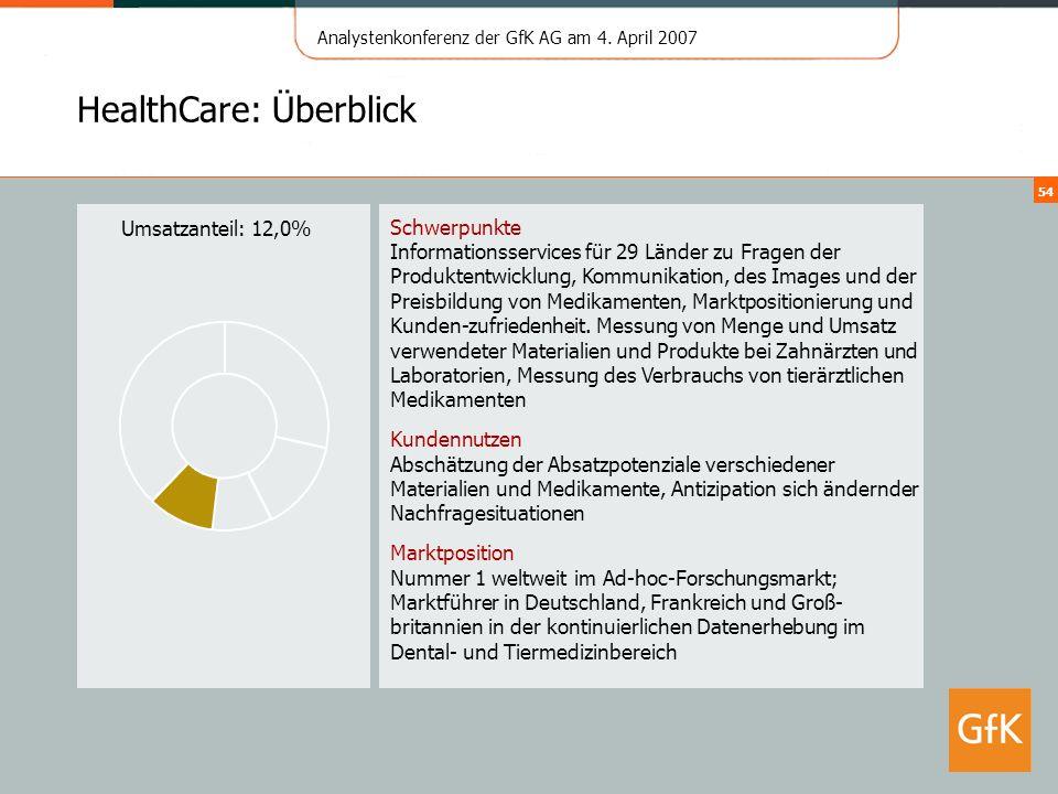 HealthCare: Überblick