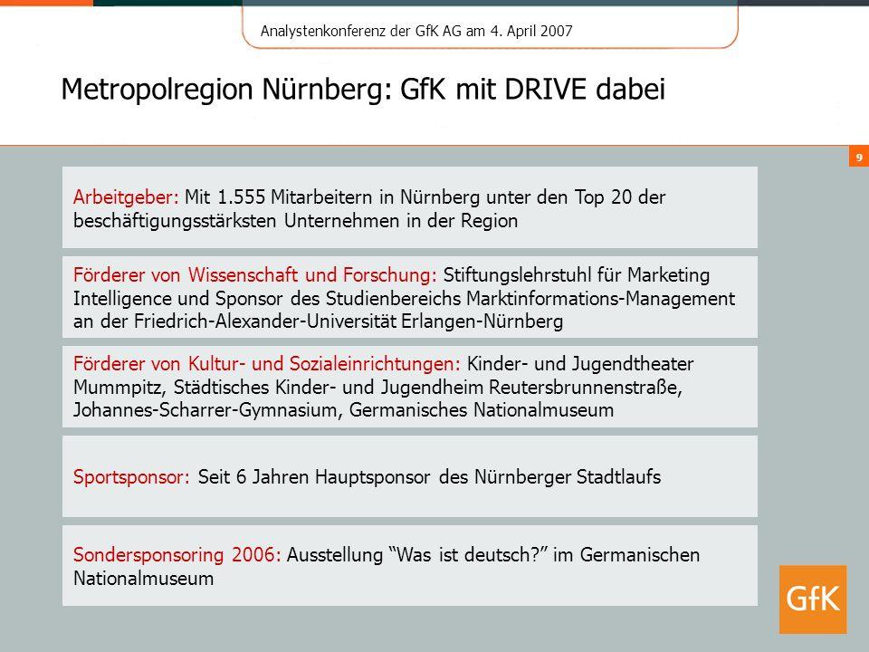Metropolregion Nürnberg: GfK mit DRIVE dabei