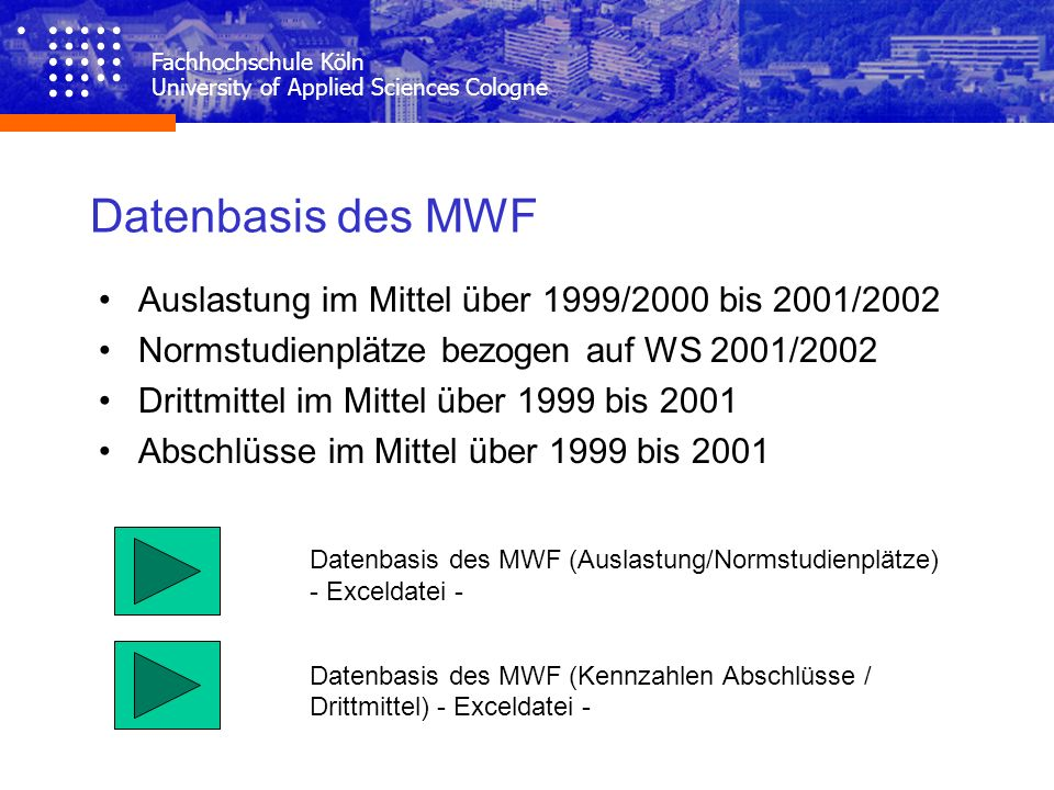 Datenbasis des MWF Auslastung im Mittel über 1999/2000 bis 2001/2002