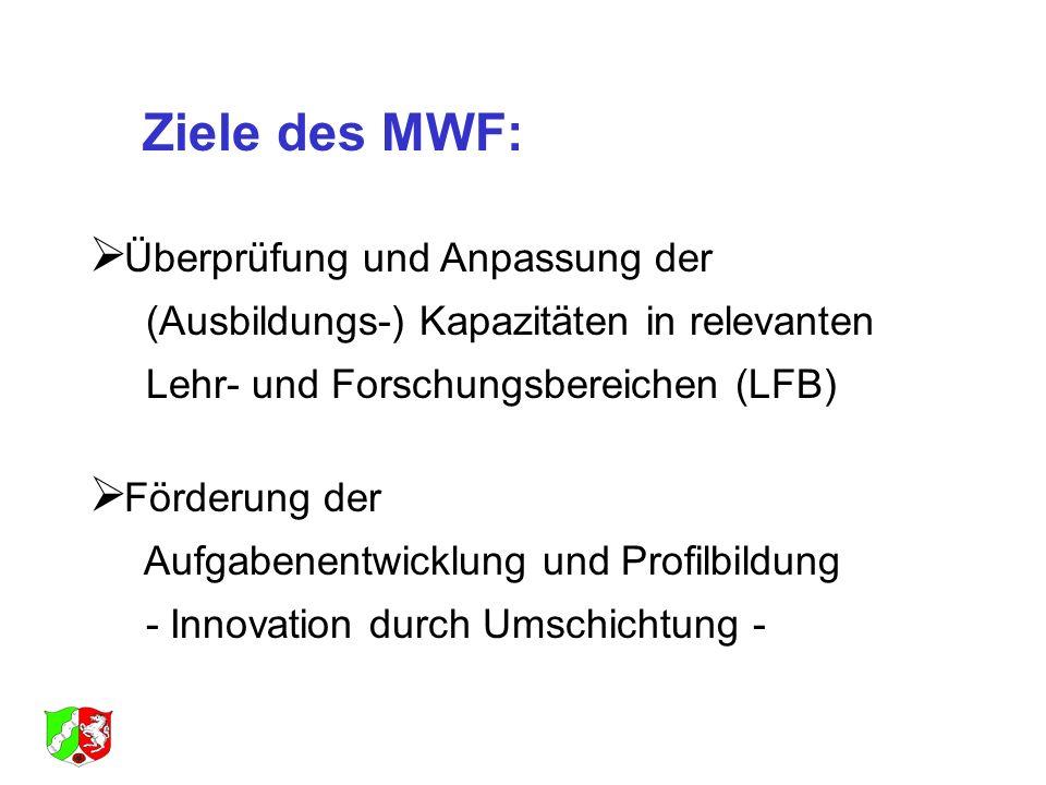 Ziele des MWF:Überprüfung und Anpassung der (Ausbildungs-) Kapazitäten in relevanten Lehr- und Forschungsbereichen (LFB)