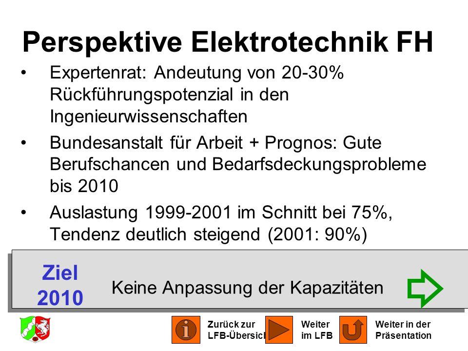 Perspektive Elektrotechnik FH