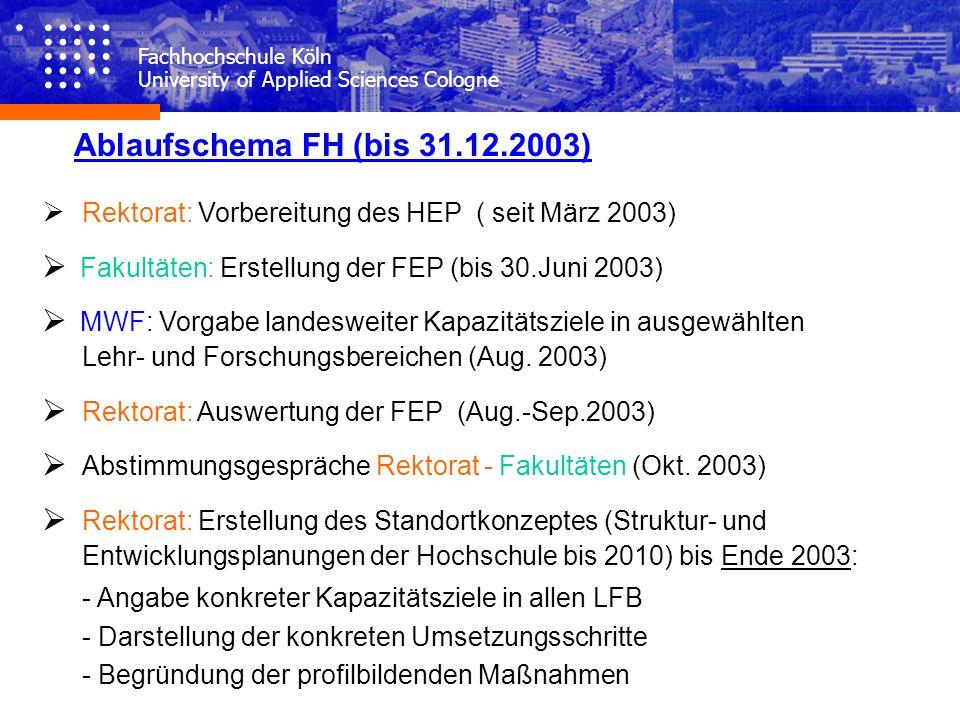 Fachhochschule Köln University of Applied Sciences Cologne. Ablaufschema FH (bis 31.12.2003) Rektorat: Vorbereitung des HEP ( seit März 2003)