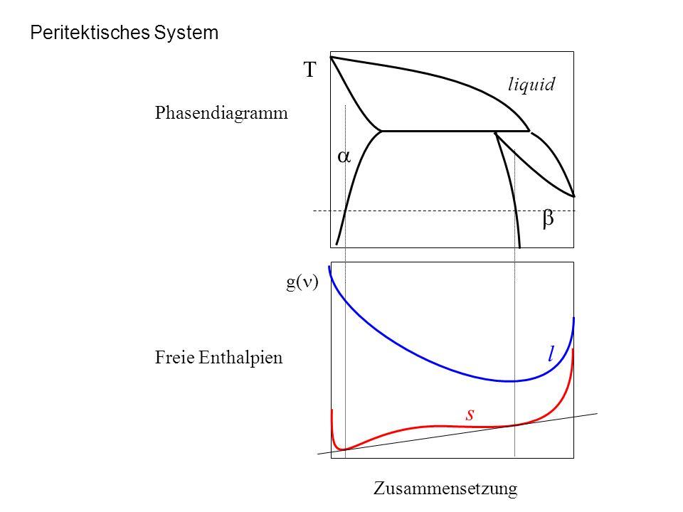 T a b l s Peritektisches System liquid Phasendiagramm g(n)