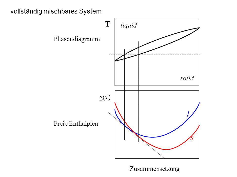 T l s vollständig mischbares System liquid Phasendiagramm solid g(n)
