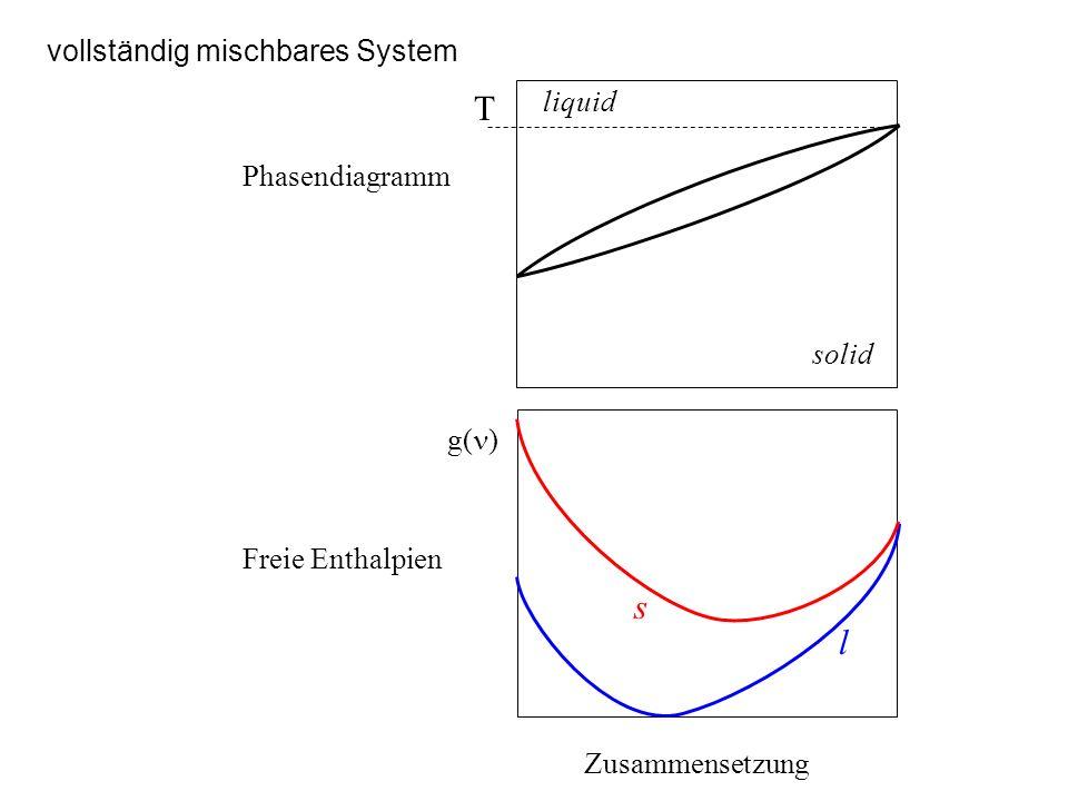 T s l vollständig mischbares System liquid Phasendiagramm solid g(n)