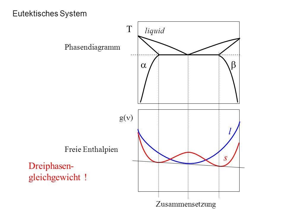 T a b l s Dreiphasen- gleichgewicht ! Eutektisches System liquid