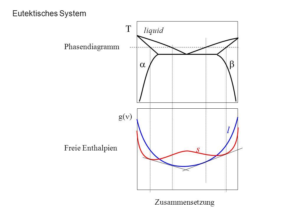 T a b l s Eutektisches System liquid Phasendiagramm g(n)