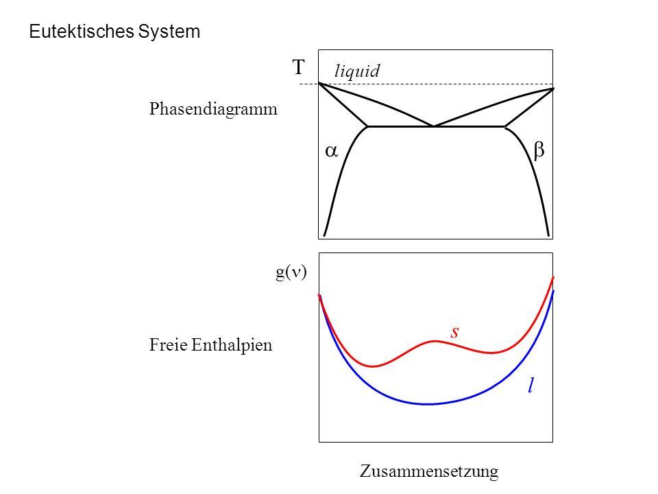 T a b s l Eutektisches System liquid Phasendiagramm g(n)