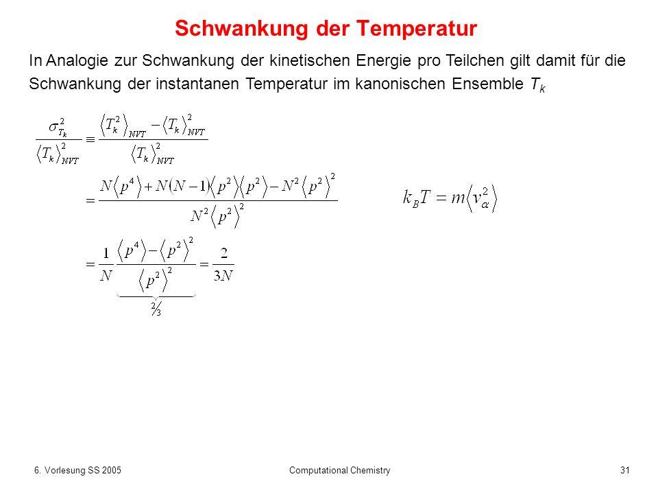 Schwankung der Temperatur