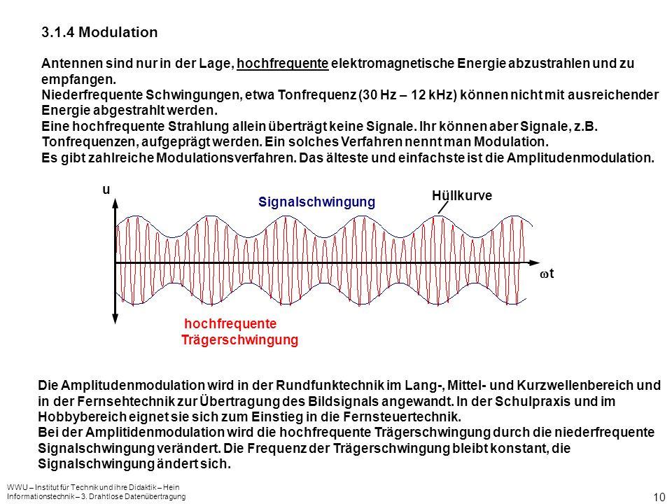 3.1.4 Modulation Antennen sind nur in der Lage, hochfrequente elektromagnetische Energie abzustrahlen und zu empfangen.