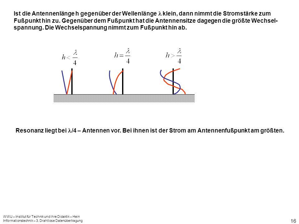 Ist die Antennenlänge h gegenüber der Wellenlänge  klein, dann nimmt die Stromstärke zum Fußpunkt hin zu. Gegenüber dem Fußpunkt hat die Antennensitze dagegen die größte Wechsel-spannung. Die Wechselspannung nimmt zum Fußpunkt hin ab.