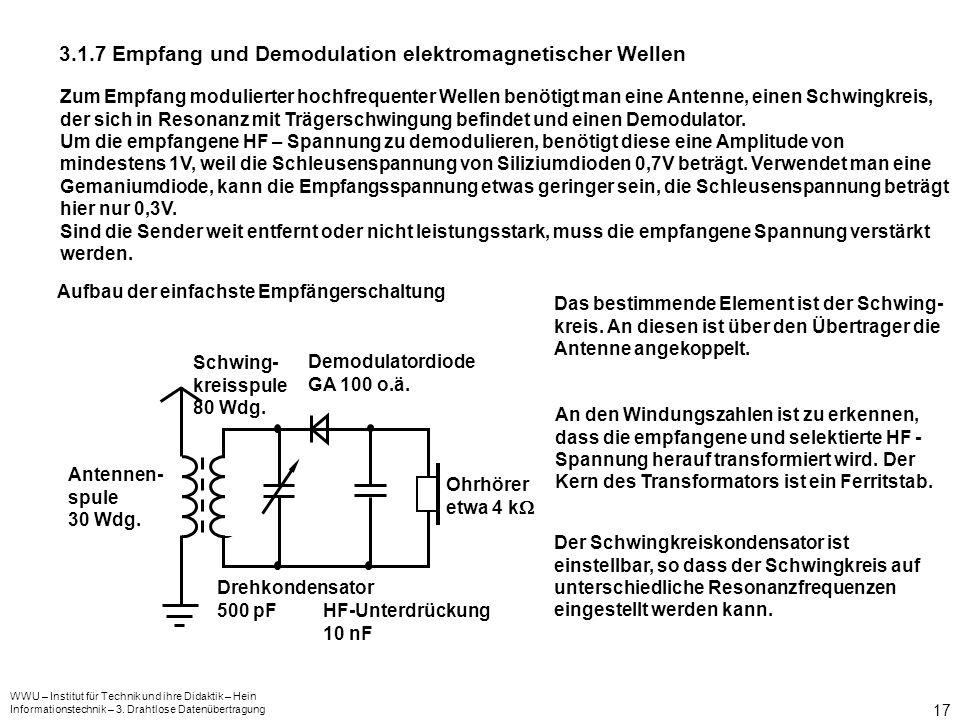 3.1.7 Empfang und Demodulation elektromagnetischer Wellen