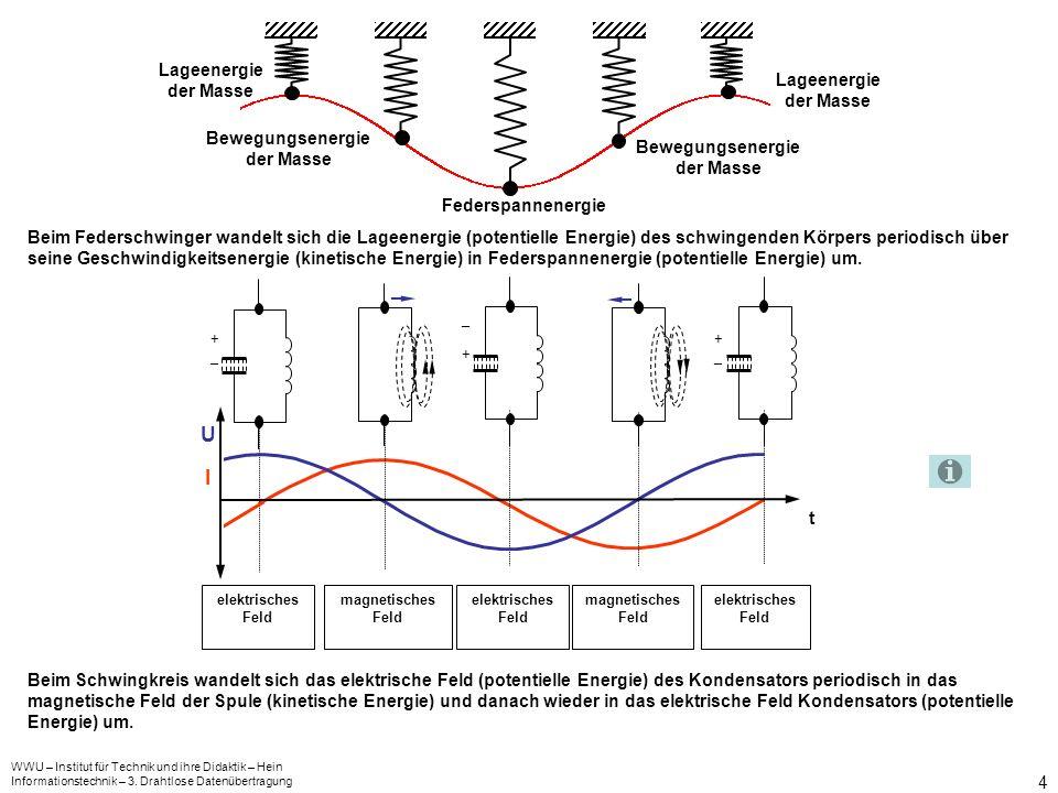 Bewegungsenergie der Masse Bewegungsenergie der Masse