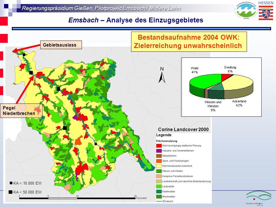 Emsbach – Analyse des Einzugsgebietes Bestandsaufnahme 2004 OWK: