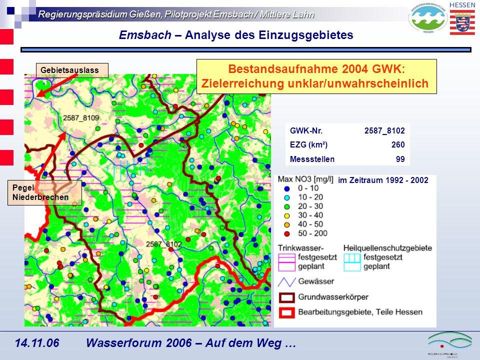 Emsbach – Analyse des Einzugsgebietes Bestandsaufnahme 2004 GWK:
