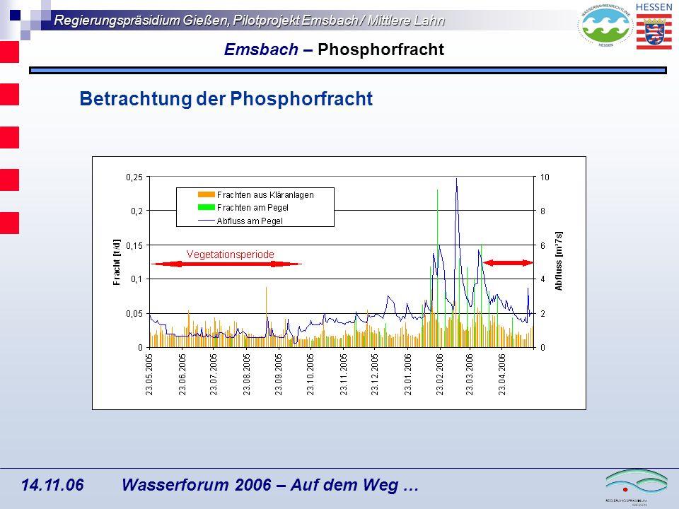 Emsbach – Phosphorfracht
