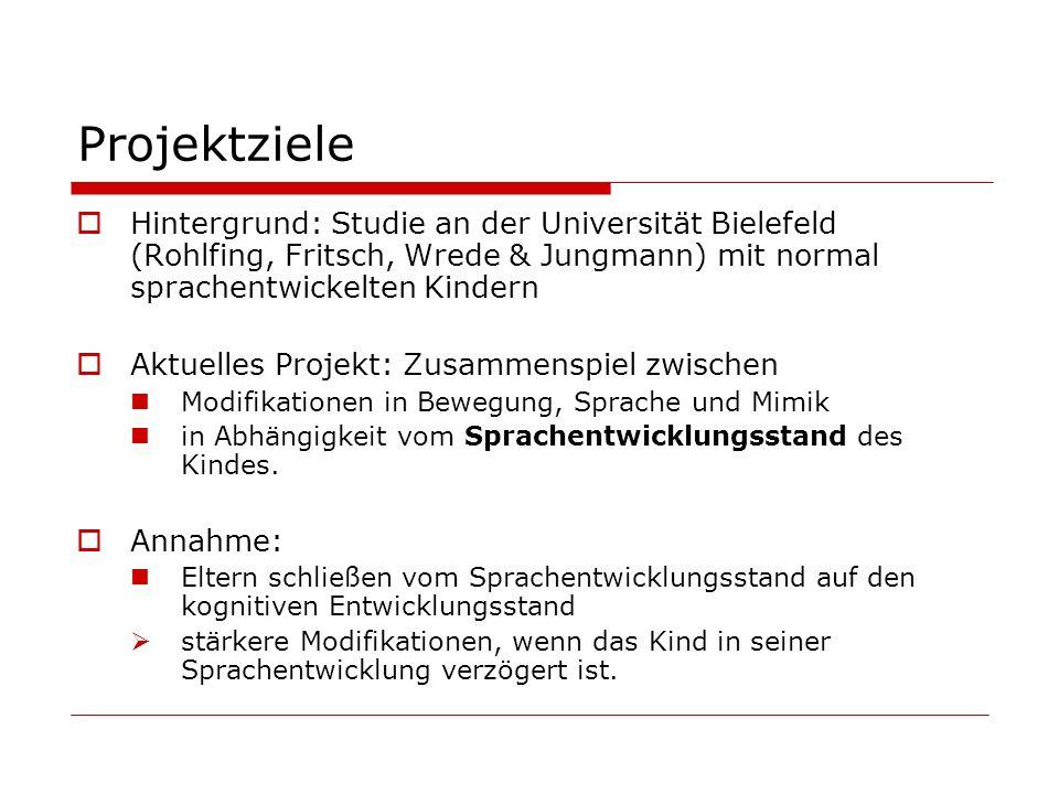 Projektziele Hintergrund: Studie an der Universität Bielefeld (Rohlfing, Fritsch, Wrede & Jungmann) mit normal sprachentwickelten Kindern.