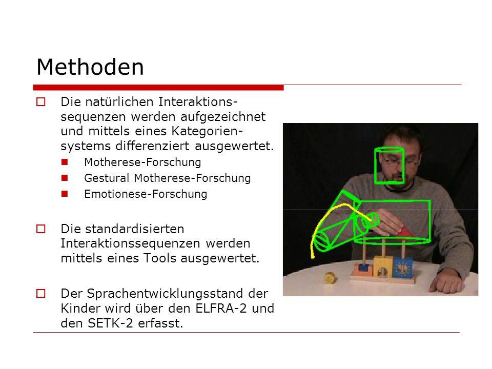 Methoden Die natürlichen Interaktions-sequenzen werden aufgezeichnet und mittels eines Kategorien-systems differenziert ausgewertet.