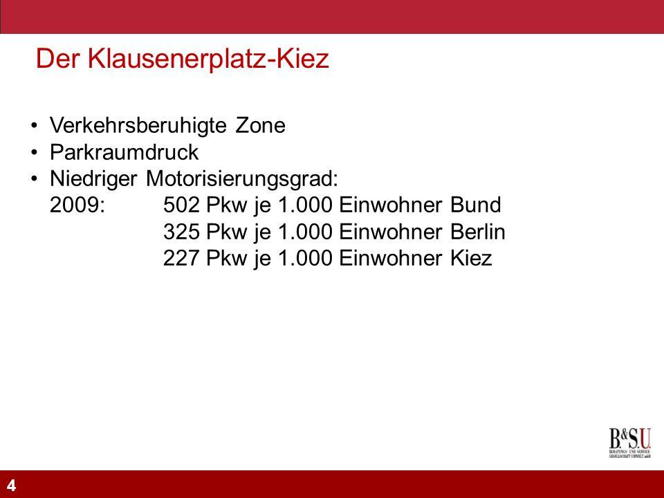 Der Klausenerplatz-Kiez