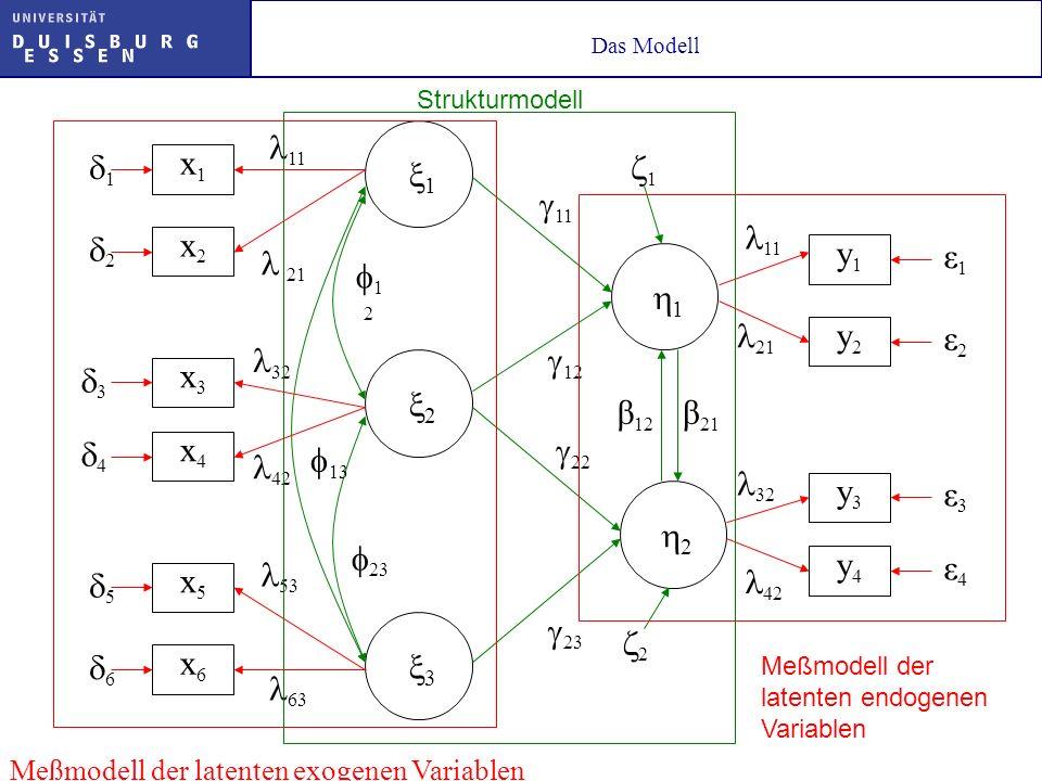 Meßmodell der latenten exogenen Variablen