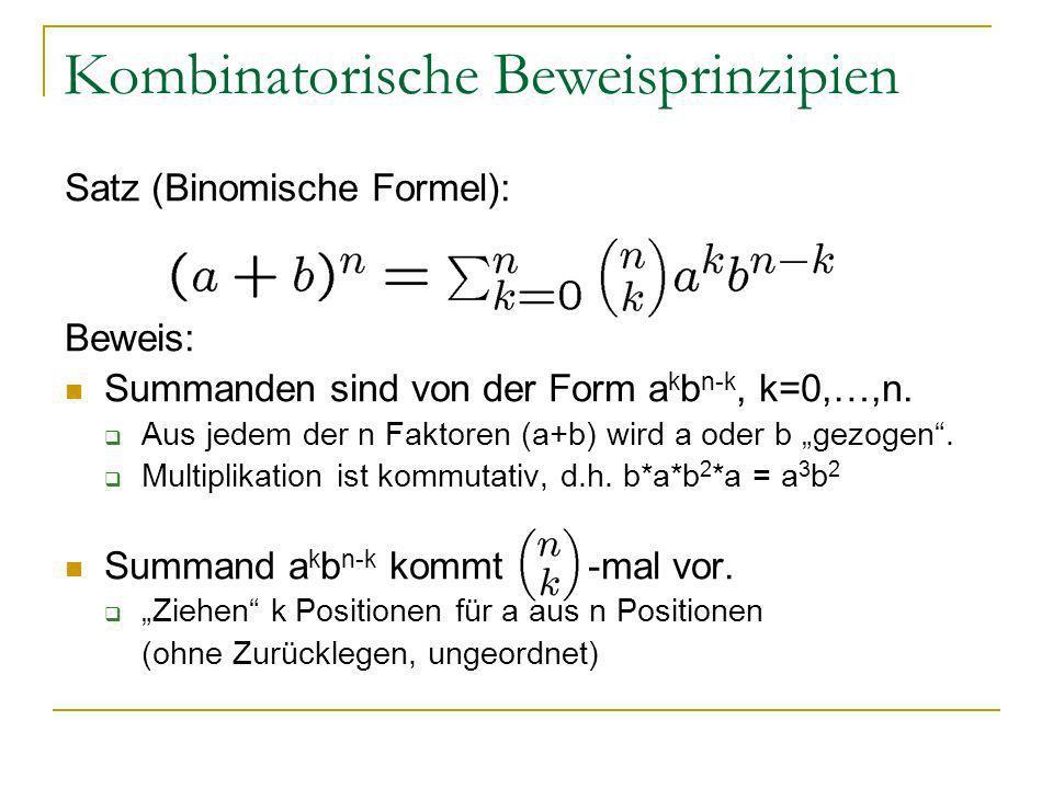 Kombinatorische Beweisprinzipien