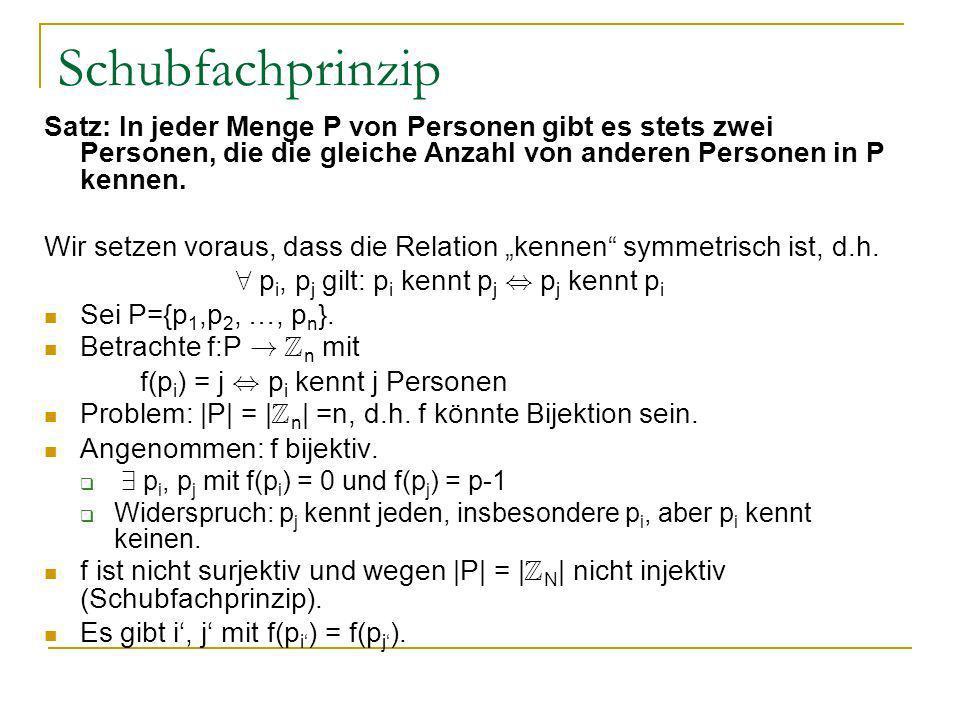 Schubfachprinzip Satz: In jeder Menge P von Personen gibt es stets zwei Personen, die die gleiche Anzahl von anderen Personen in P kennen.