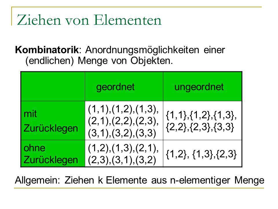 Ziehen von Elementen Kombinatorik: Anordnungsmöglichkeiten einer (endlichen) Menge von Objekten.