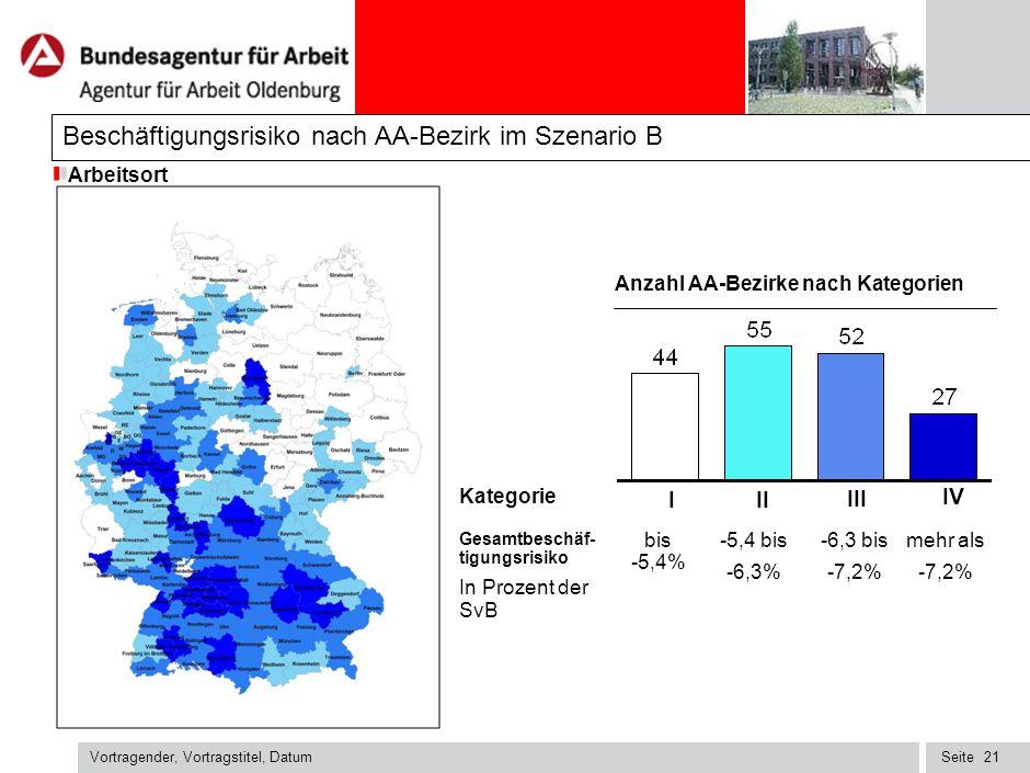 Beschäftigungsrisiko nach AA-Bezirk im Szenario B