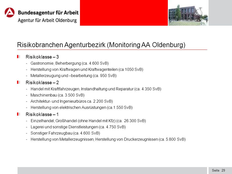 Risikobranchen Agenturbezirk (Monitoring AA Oldenburg)