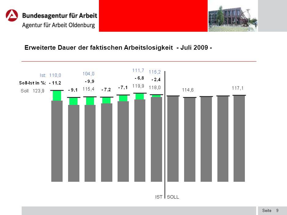 Erweiterte Dauer der faktischen Arbeitslosigkeit - Juli 2009 -