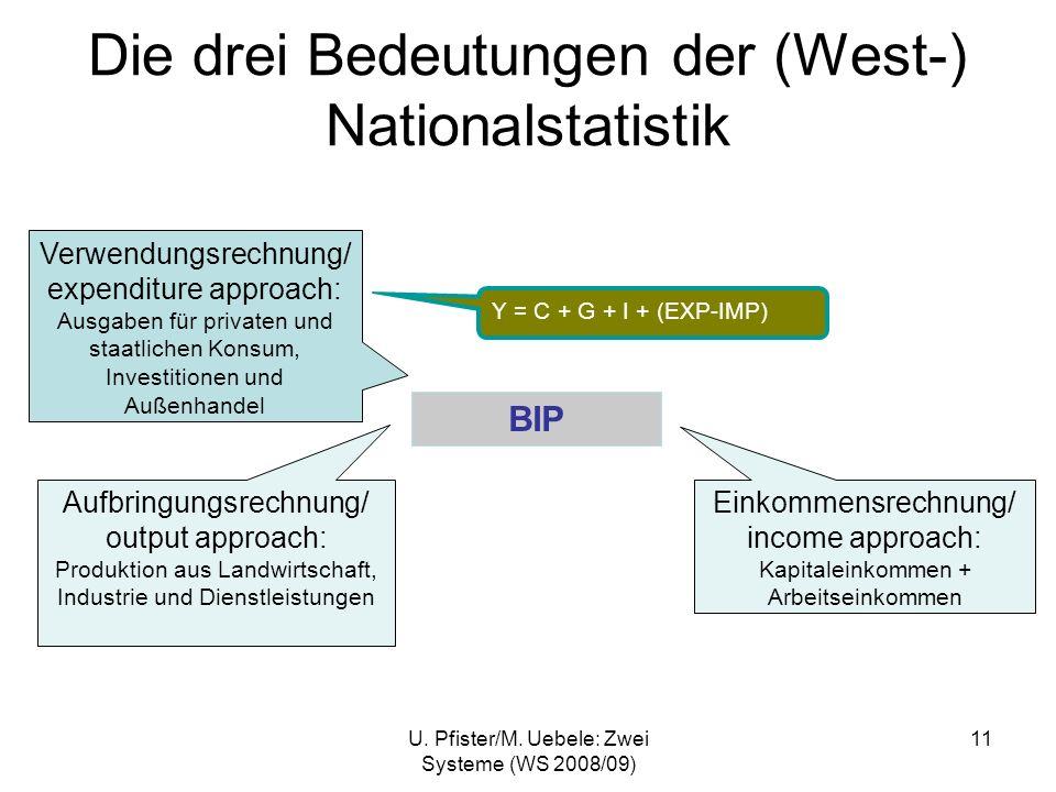 Die drei Bedeutungen der (West-) Nationalstatistik