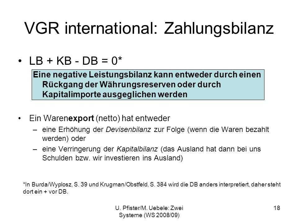 VGR international: Zahlungsbilanz